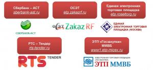 аккредитация, 5 ЭТП, тендерные площадки, стоимость ЭЦП, Владивосток