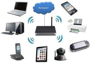 проектирование wi fi сети